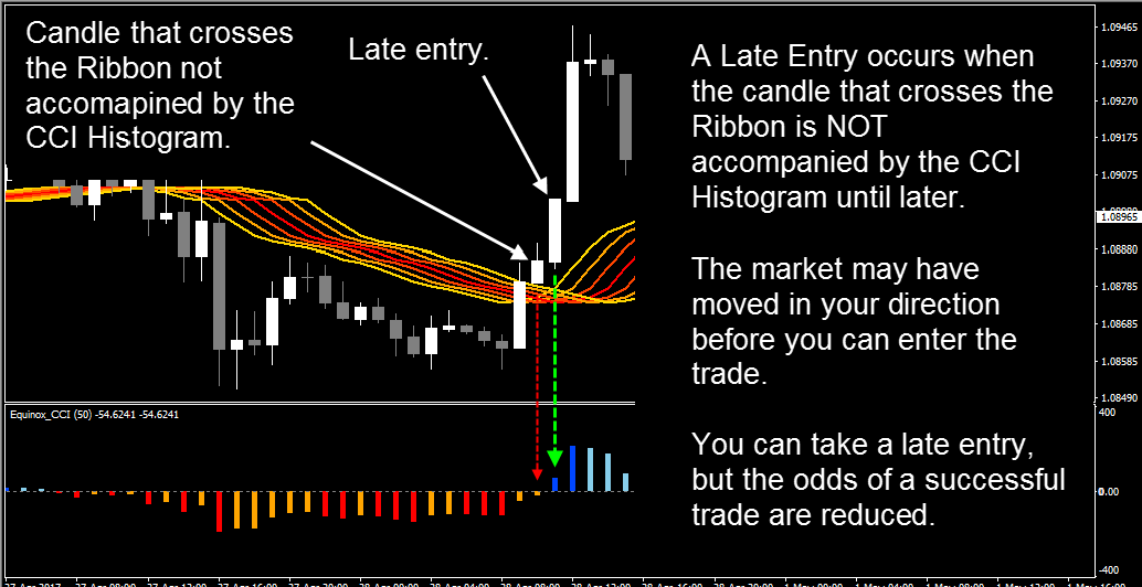 Forex Ribbon System