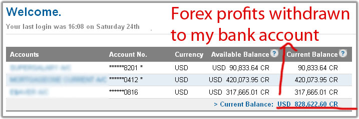 Forex bank account