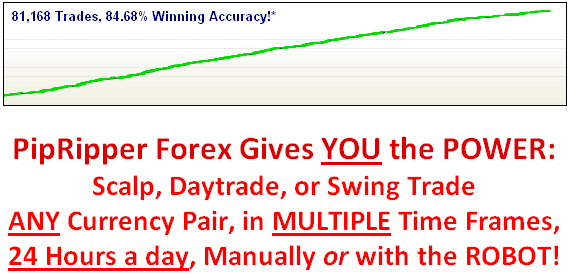 Pipripper forex reviews
