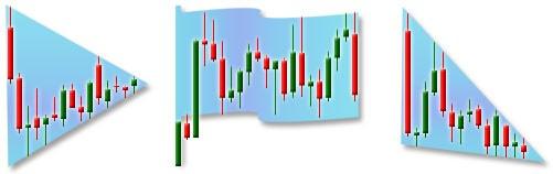Forex Trendy Trend Scanner