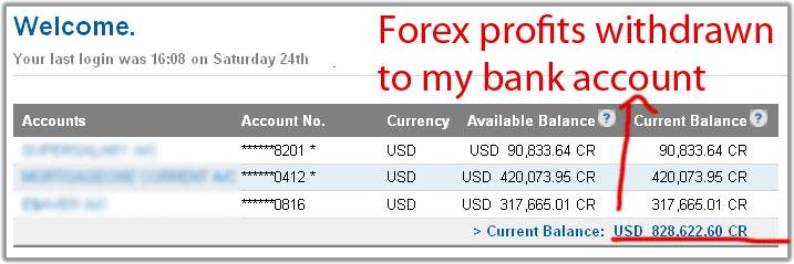 Mega FX Profit