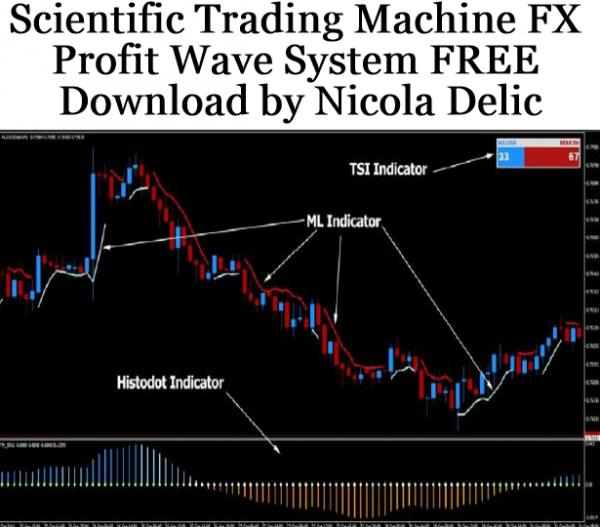 Scientific Trading Machine FX Profit Wave System
