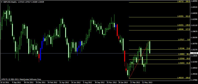 Trading FOMC